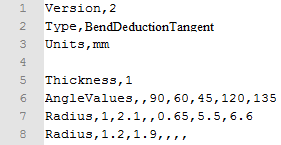 Bend deduction table