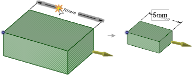 Scaling solids and surfaces